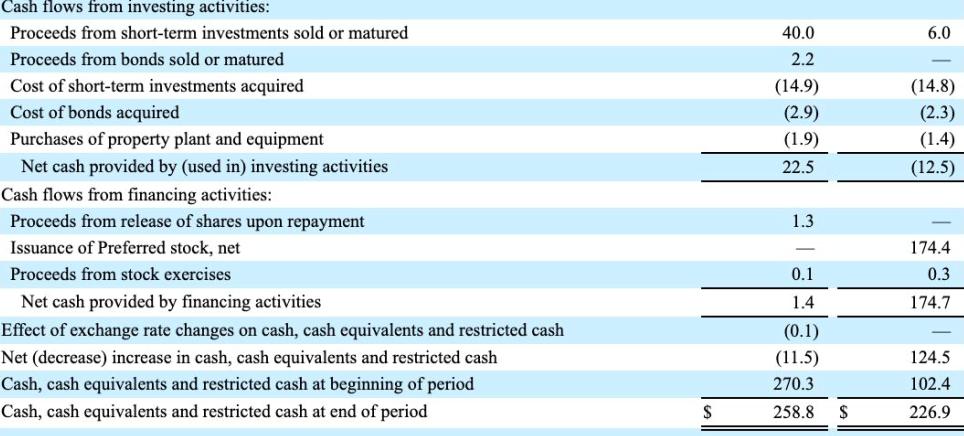 LMND 2020Q2 現金流分析表格