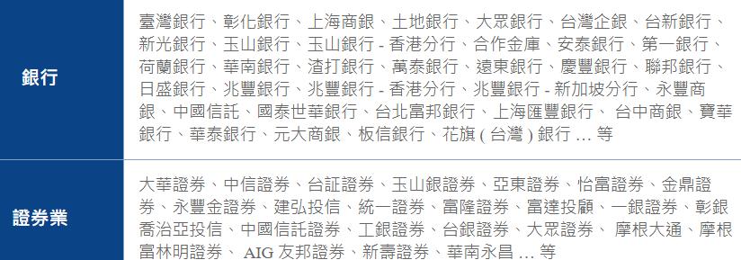 中菲 銀行及證券業客戶表